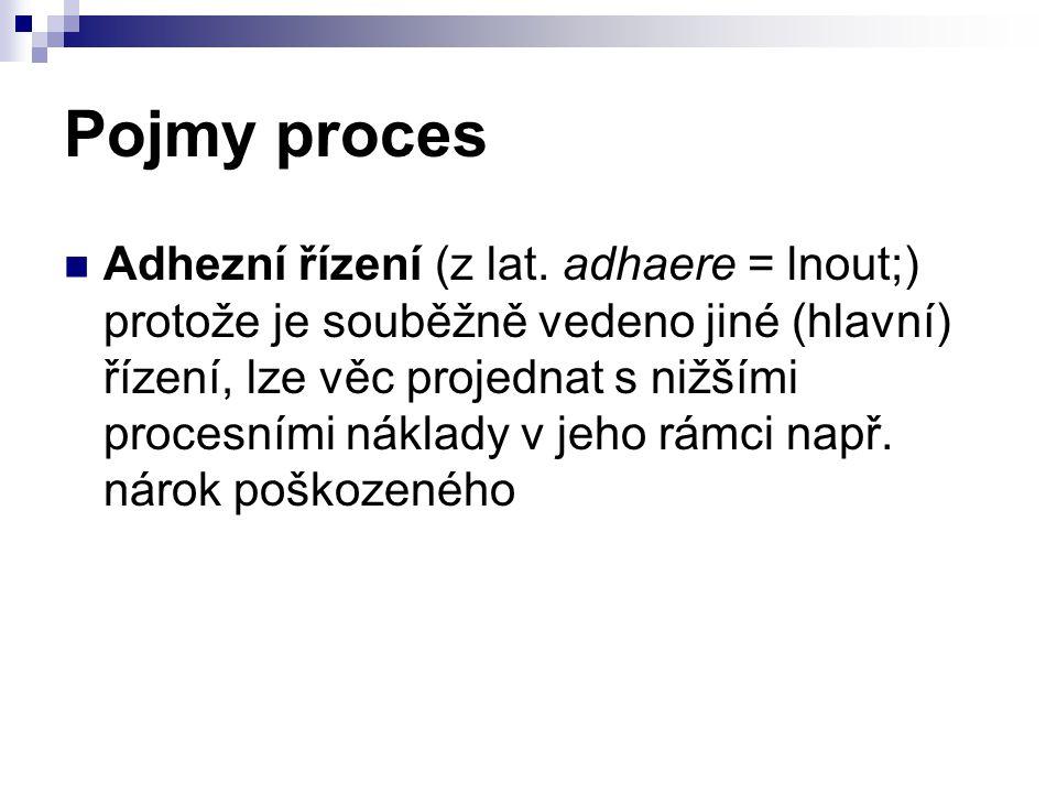 Pojmy proces