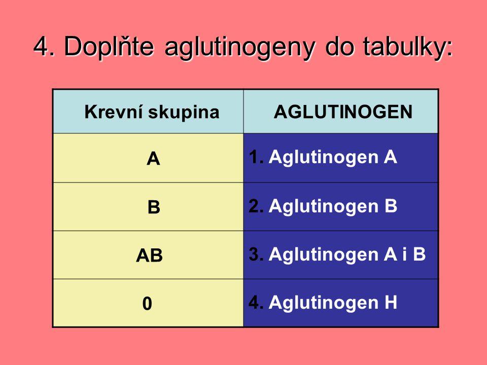 4. Doplňte aglutinogeny do tabulky: