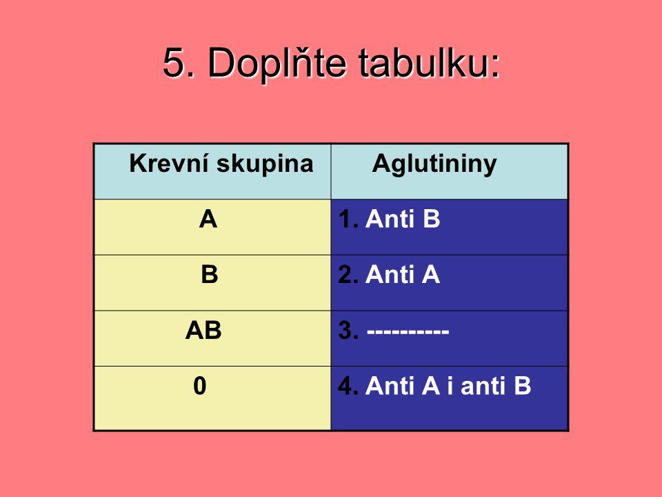 5. Doplňte tabulku: Krevní skupina Aglutininy A 1. Anti B B 2. Anti A