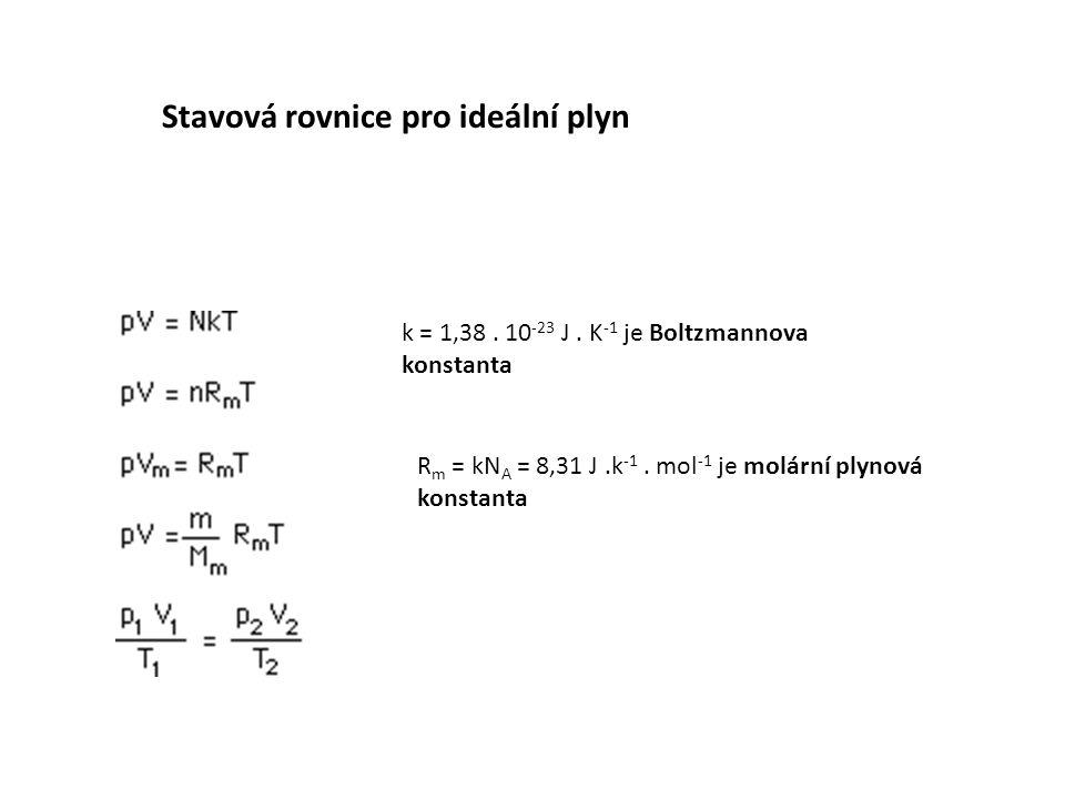 Stavová rovnice pro ideální plyn