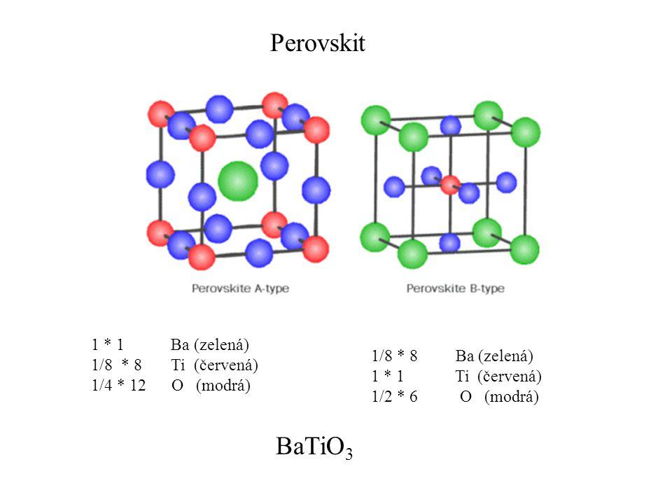 Perovskit BaTiO3 1 * 1 Ba (zelená) 1/8 * 8 Ti (červená)