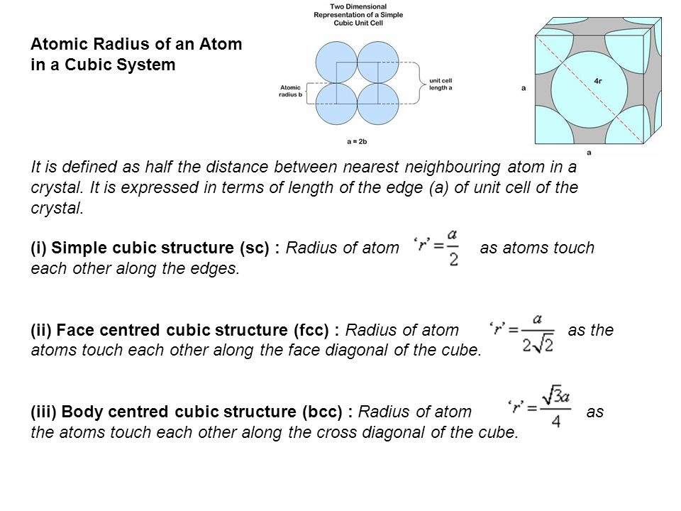 Atomic Radius of an Atom