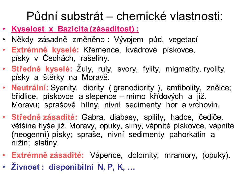 Půdní substrát – chemické vlastnosti: