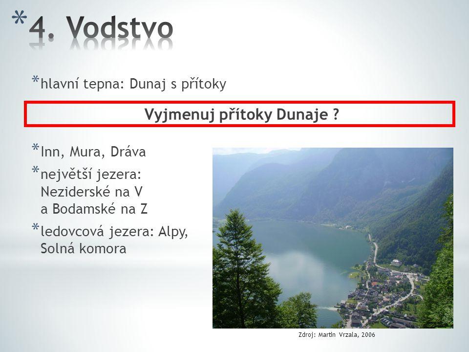 Vyjmenuj přítoky Dunaje