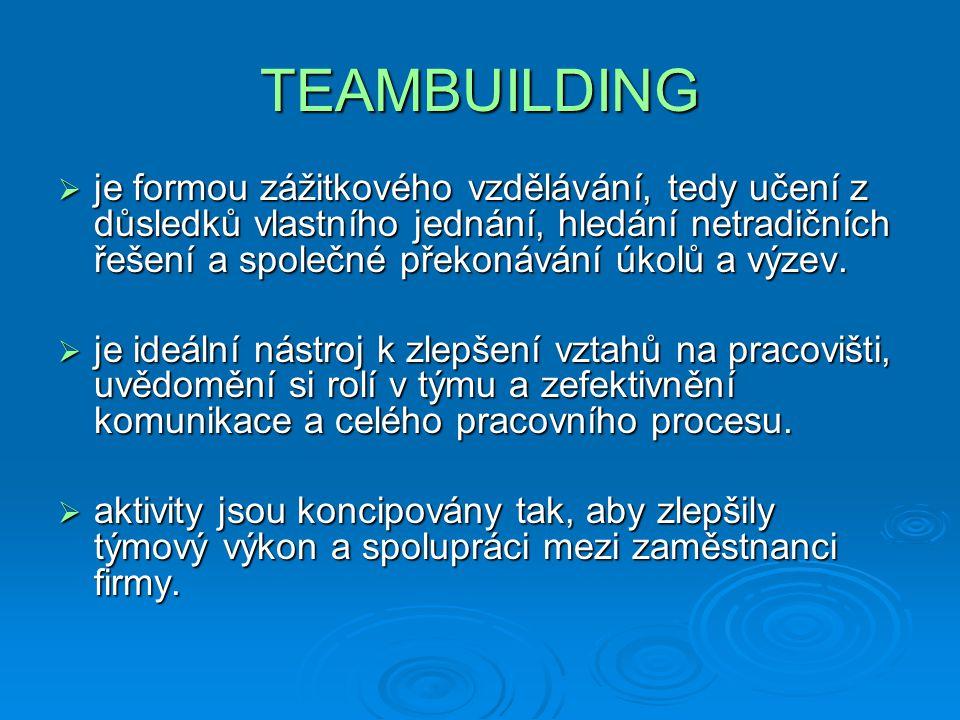 TEAMBUILDING