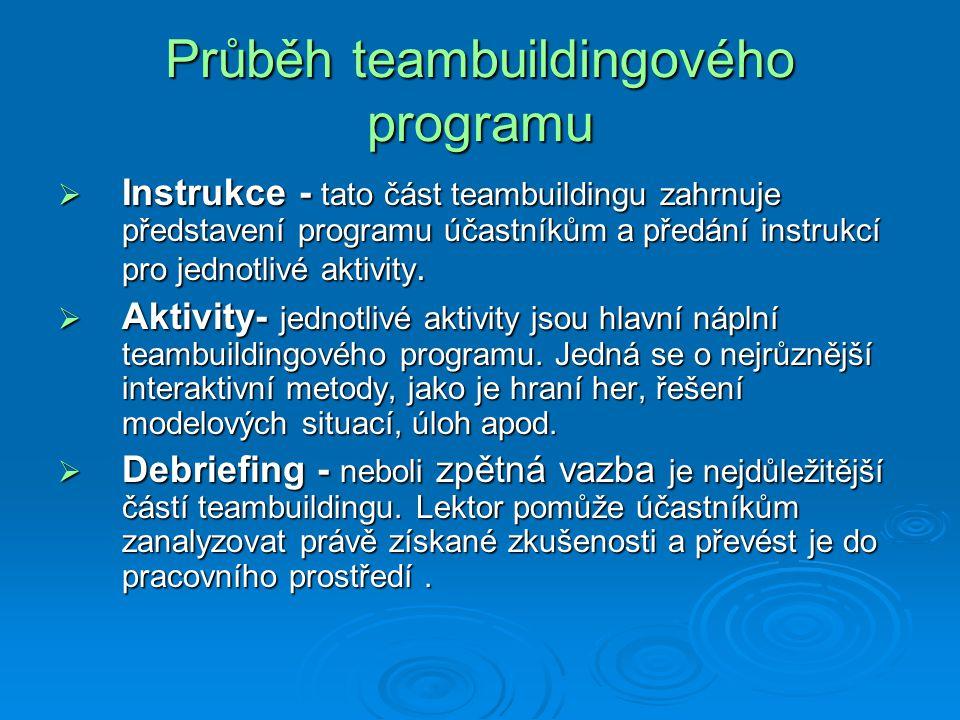 Průběh teambuildingového programu