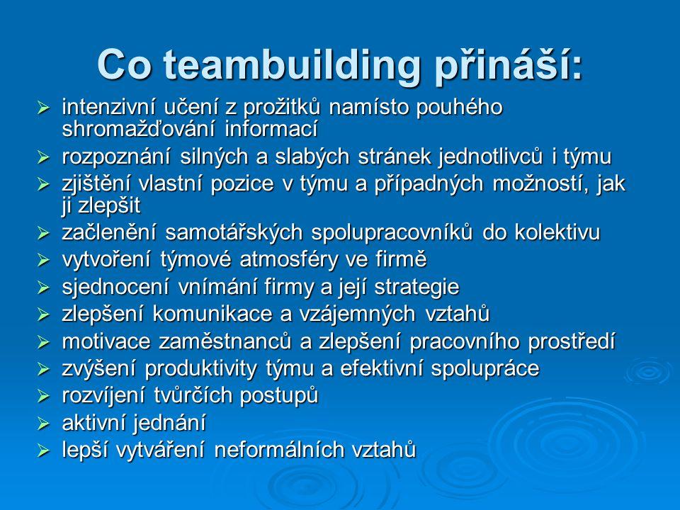 Co teambuilding přináší: