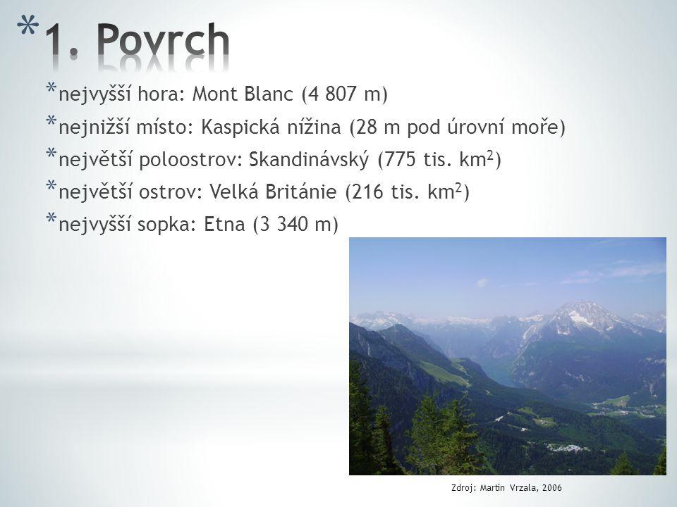 1. Povrch nejvyšší hora: Mont Blanc (4 807 m)