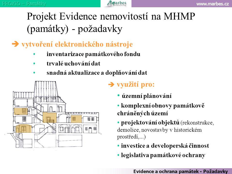 Projekt Evidence nemovitostí na MHMP (památky) - požadavky