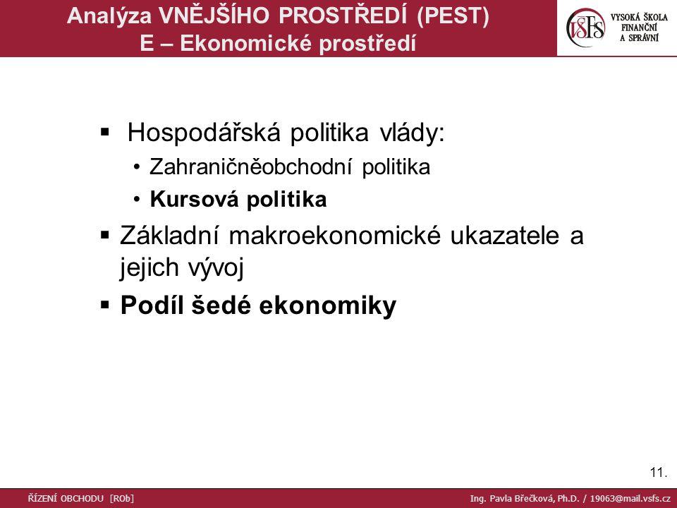 Analýza VNĚJŠÍHO PROSTŘEDÍ (PEST) E – Ekonomické prostředí