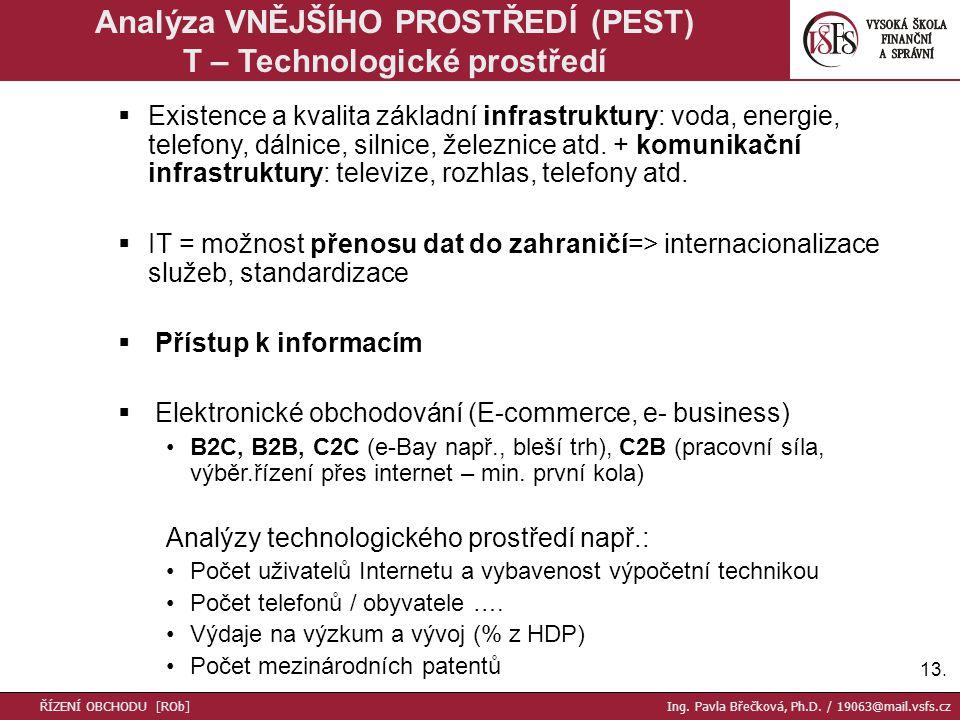 Analýza VNĚJŠÍHO PROSTŘEDÍ (PEST) T – Technologické prostředí