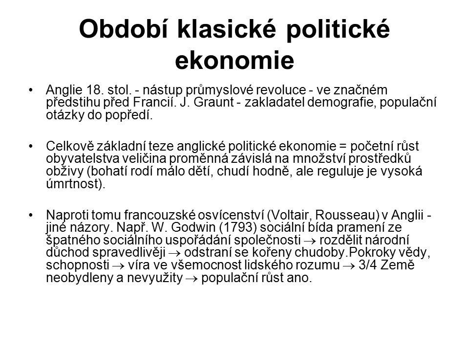 Období klasické politické ekonomie