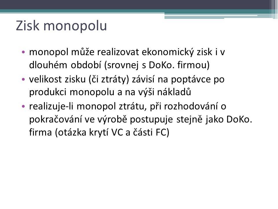Zisk monopolu monopol může realizovat ekonomický zisk i v dlouhém období (srovnej s DoKo. firmou)