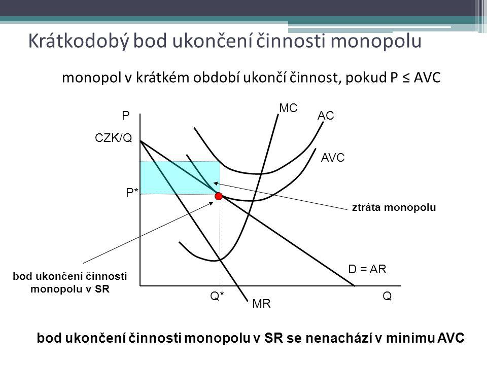 Krátkodobý bod ukončení činnosti monopolu