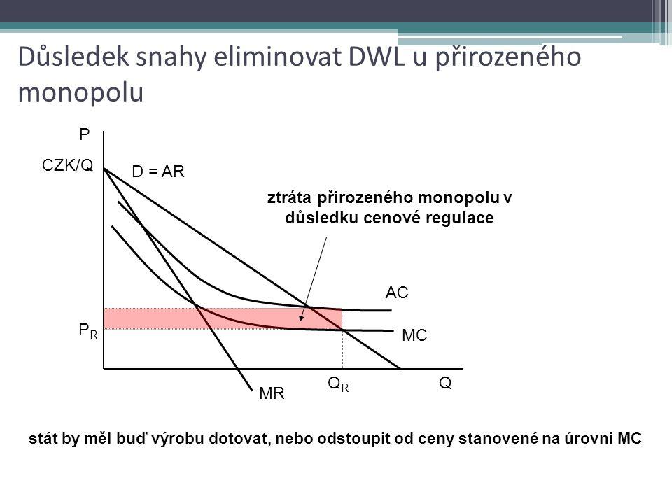 Důsledek snahy eliminovat DWL u přirozeného monopolu