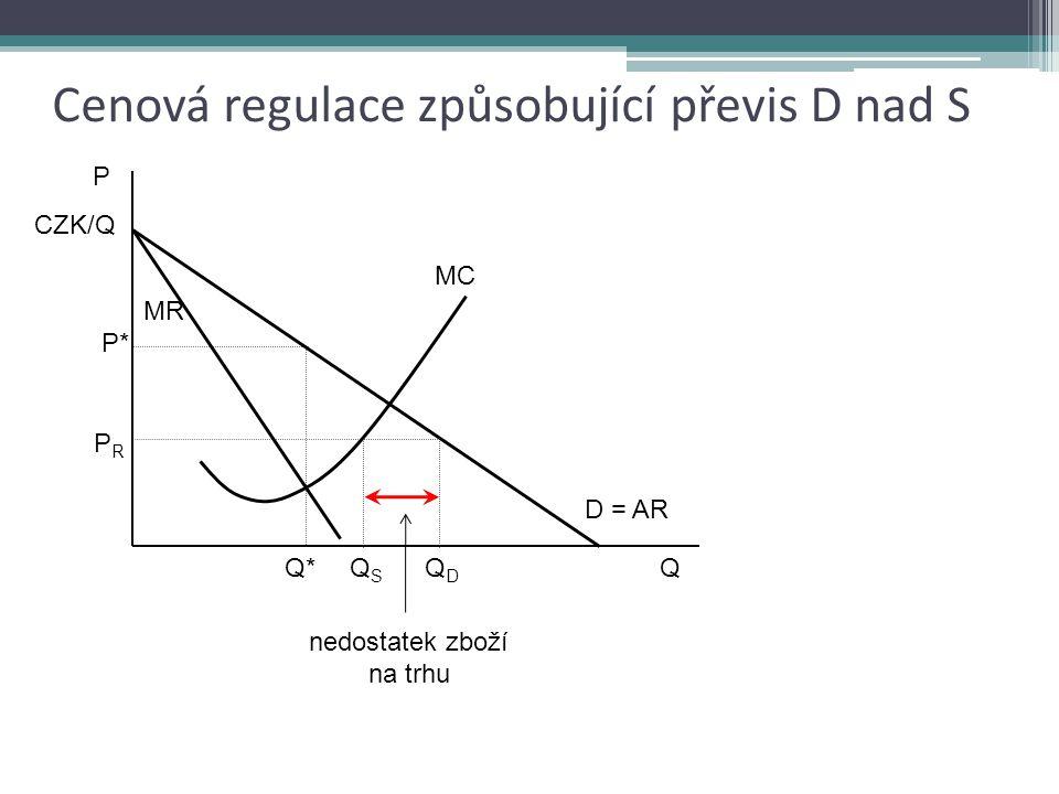 Cenová regulace způsobující převis D nad S