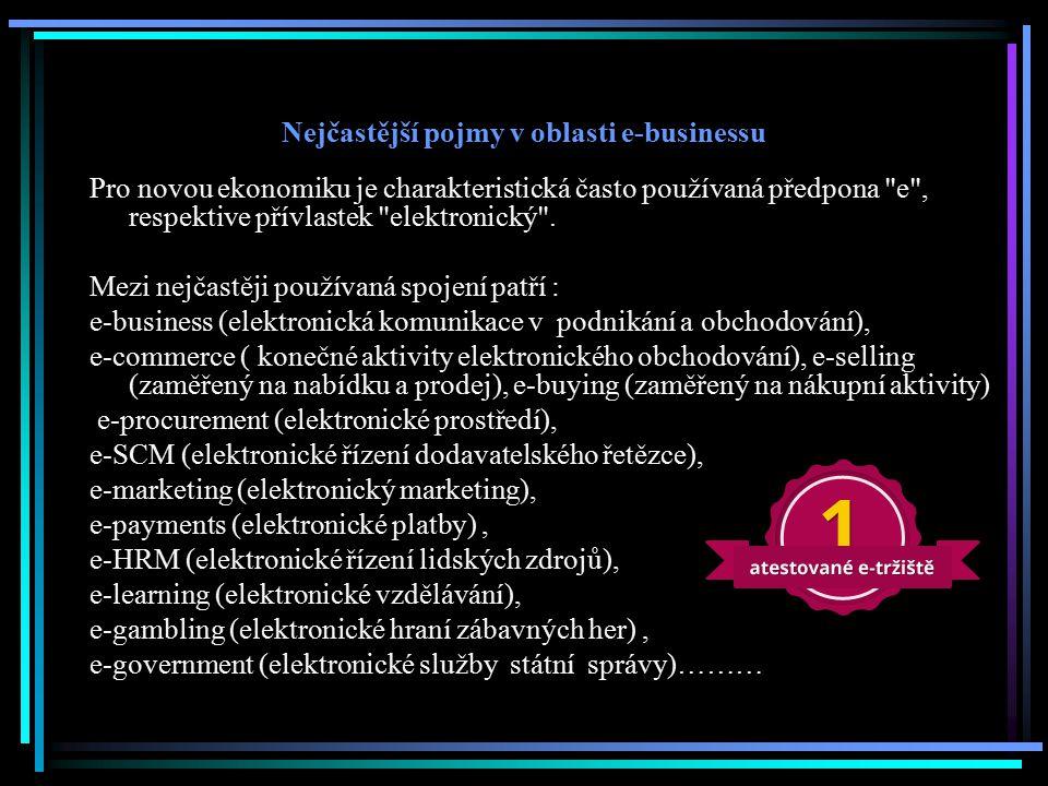 Nejčastější pojmy v oblasti e-businessu