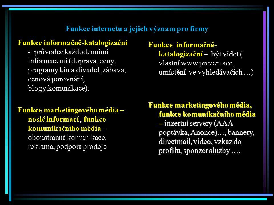 Funkce internetu a jejich význam pro firmy