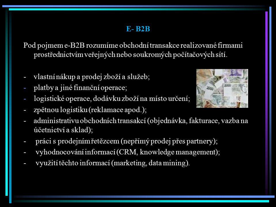 E- B2B Pod pojmem e-B2B rozumíme obchodní transakce realizované firmami prostřednictvím veřejných nebo soukromých počítačových sítí.