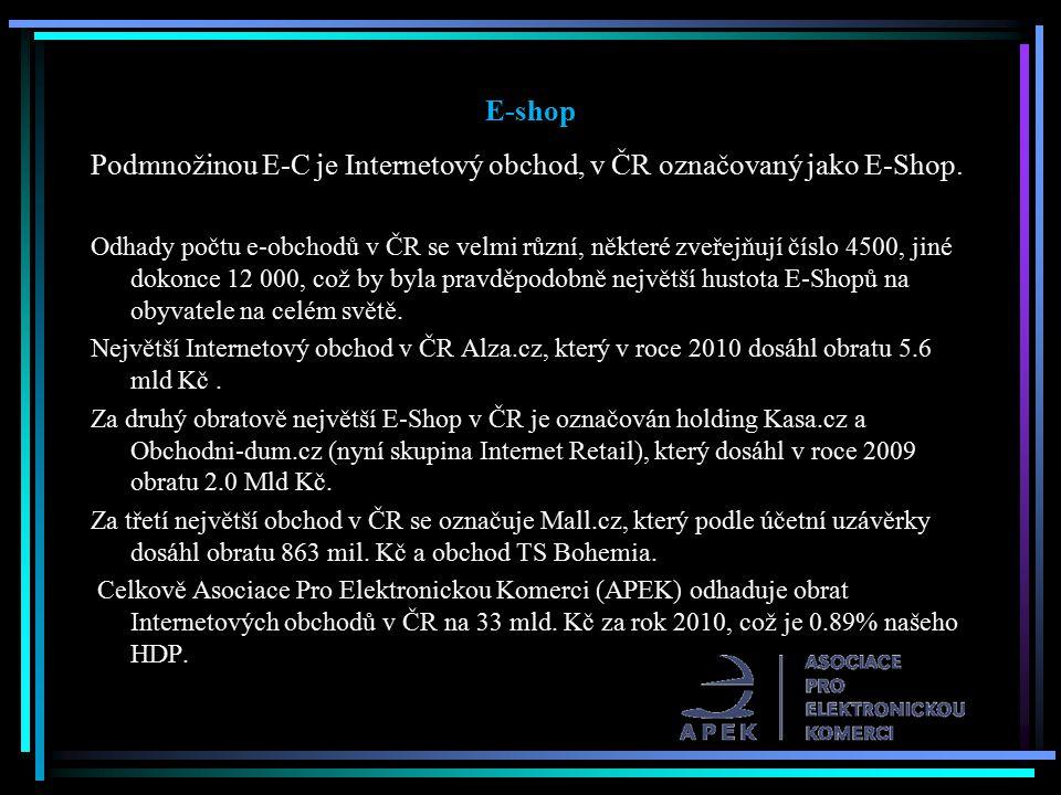Podmnožinou E-C je Internetový obchod, v ČR označovaný jako E-Shop.
