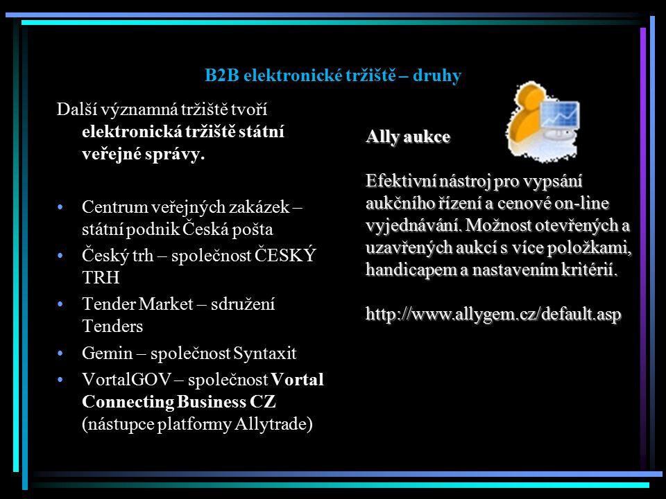 B2B elektronické tržiště – druhy