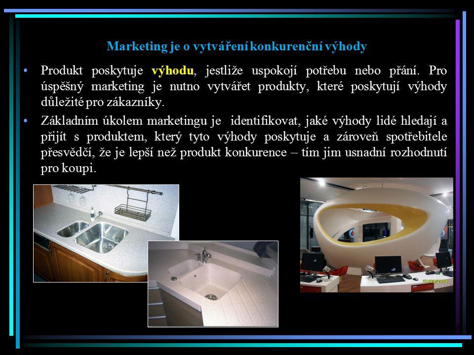 Marketing je o vytváření konkurenční výhody