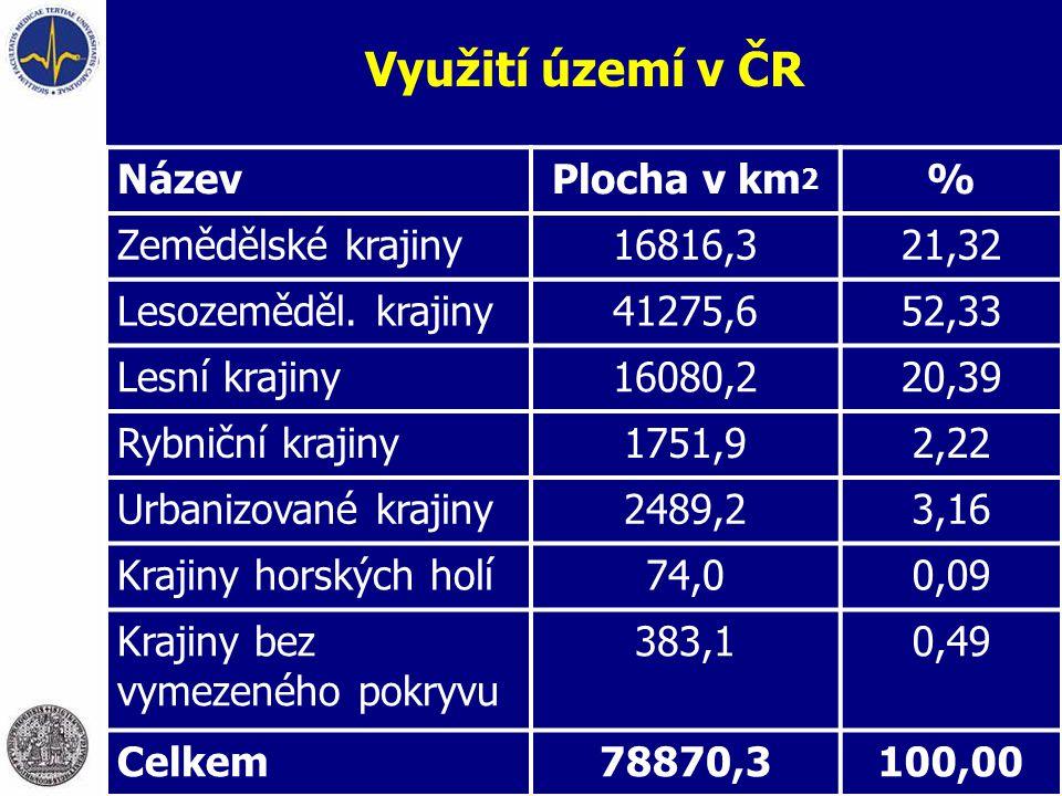 Využití území v ČR Název Plocha v km2 % Zemědělské krajiny 16816,3
