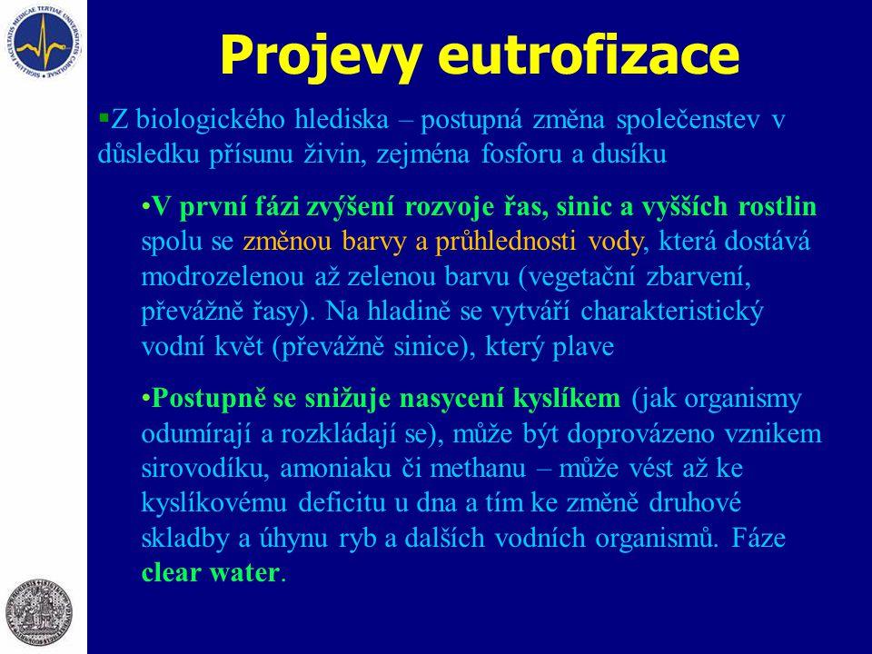Projevy eutrofizace Z biologického hlediska – postupná změna společenstev v důsledku přísunu živin, zejména fosforu a dusíku.