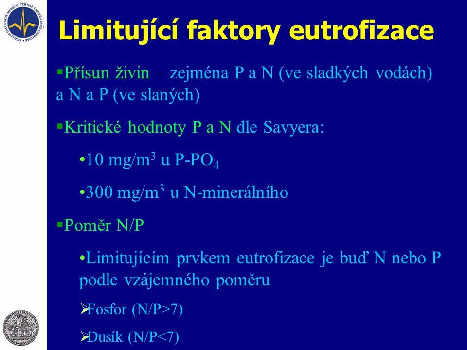Limitující faktory eutrofizace