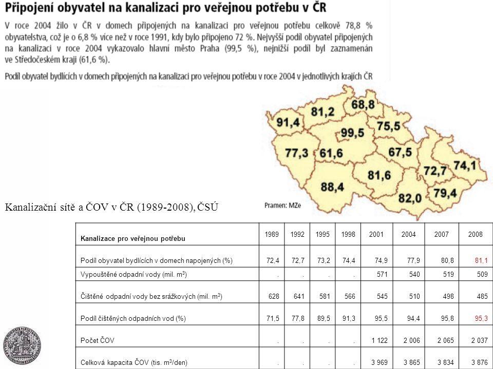 Kanalizační sítě a ČOV v ČR (1989-2008), ČSÚ