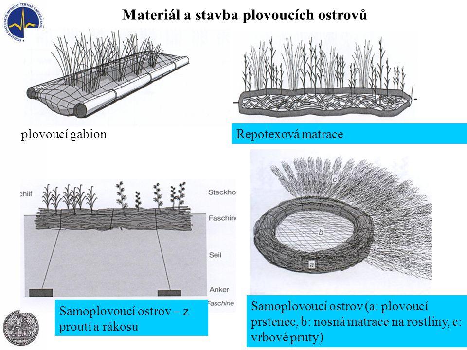 Materiál a stavba plovoucích ostrovů