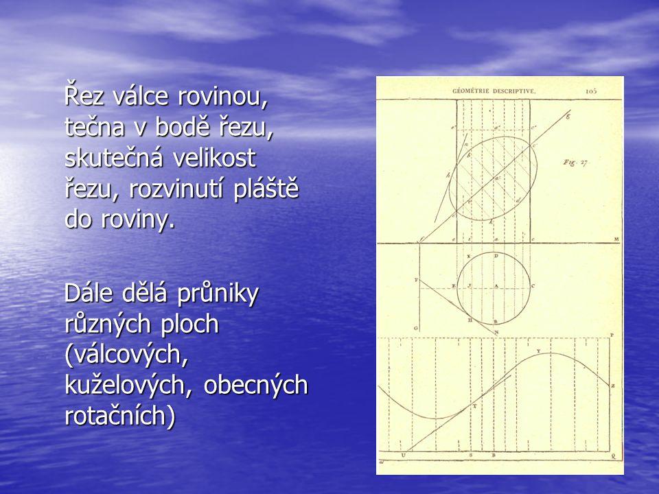 Řez válce rovinou, tečna v bodě řezu, skutečná velikost řezu, rozvinutí pláště do roviny.