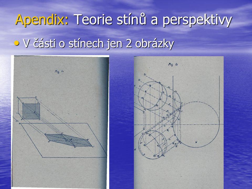 Apendix: Teorie stínů a perspektivy
