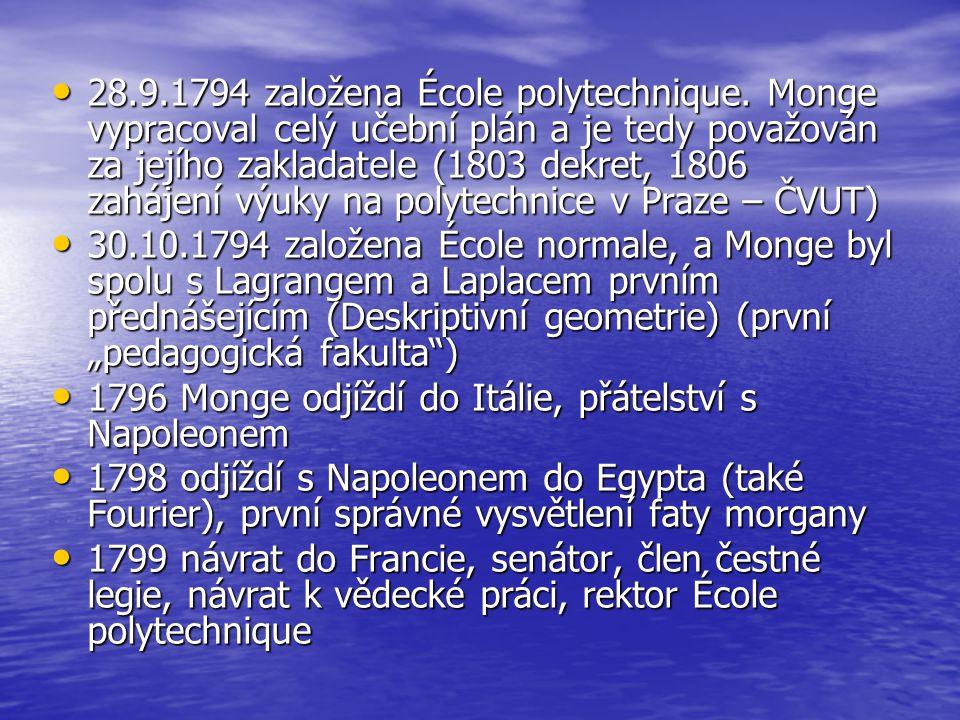 28. 9. 1794 založena École polytechnique