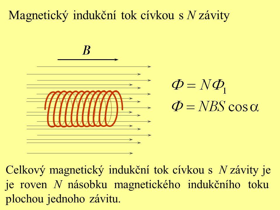 Magnetický indukční tok cívkou s N závity