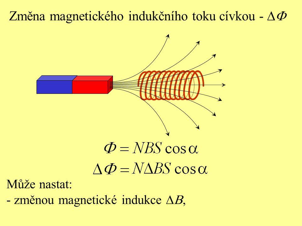 Změna magnetického indukčního toku cívkou - DF