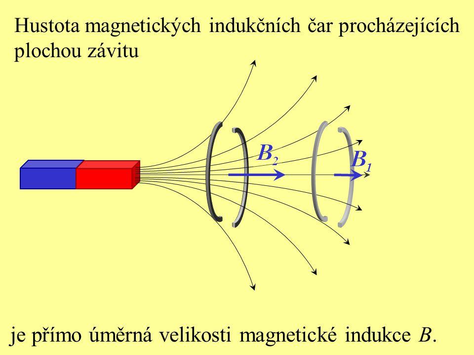 je přímo úměrná velikosti magnetické indukce B.
