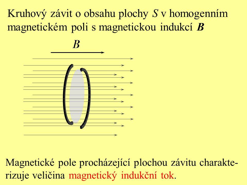 Kruhový závit o obsahu plochy S v homogenním
