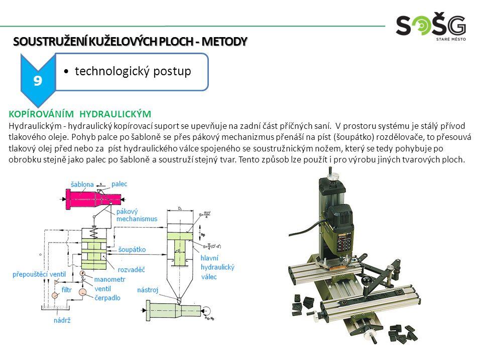 SOUSTRUŽENÍ KUŽELOVÝCH PLOCH - METODY 9 technologický postup