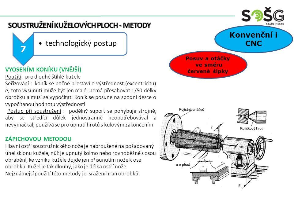 SOUSTRUŽENÍ KUŽELOVÝCH PLOCH - METODY 7 technologický postup