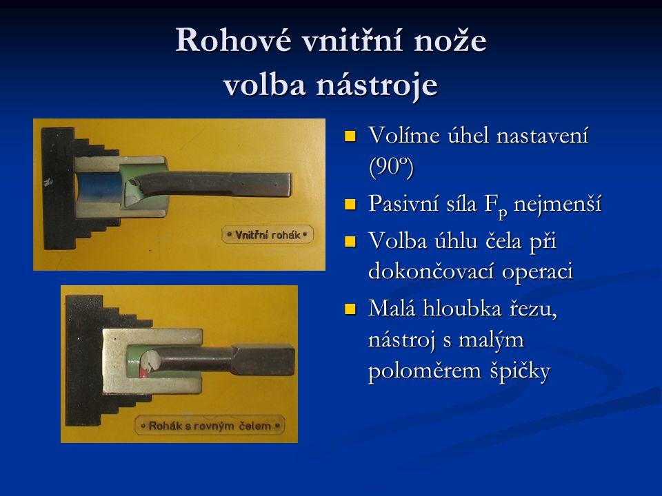 Rohové vnitřní nože volba nástroje