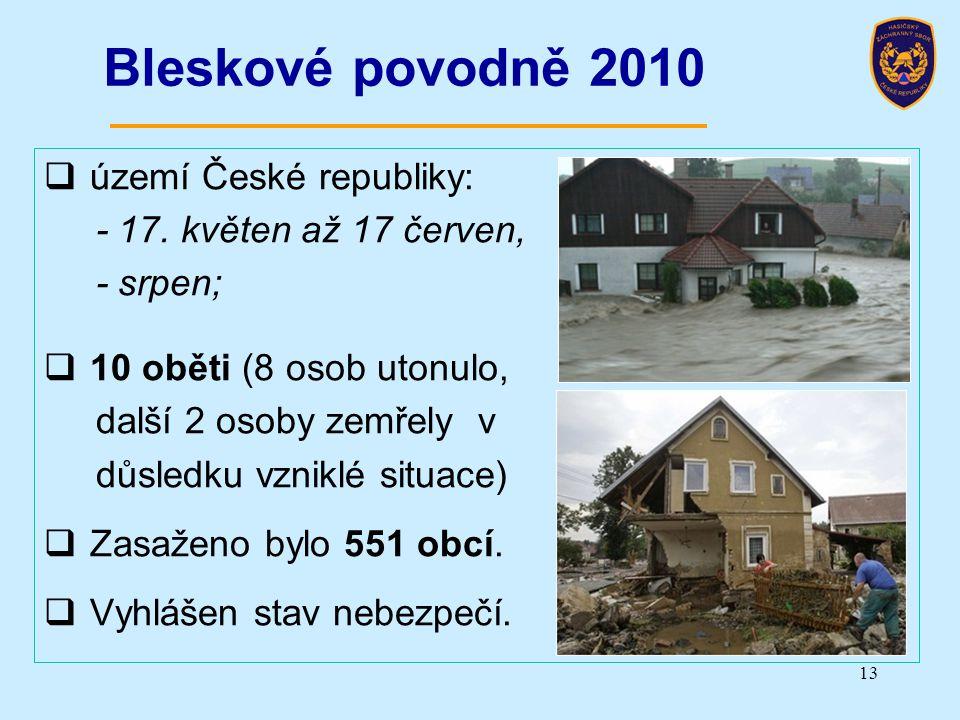 Bleskové povodně 2010 území České republiky: