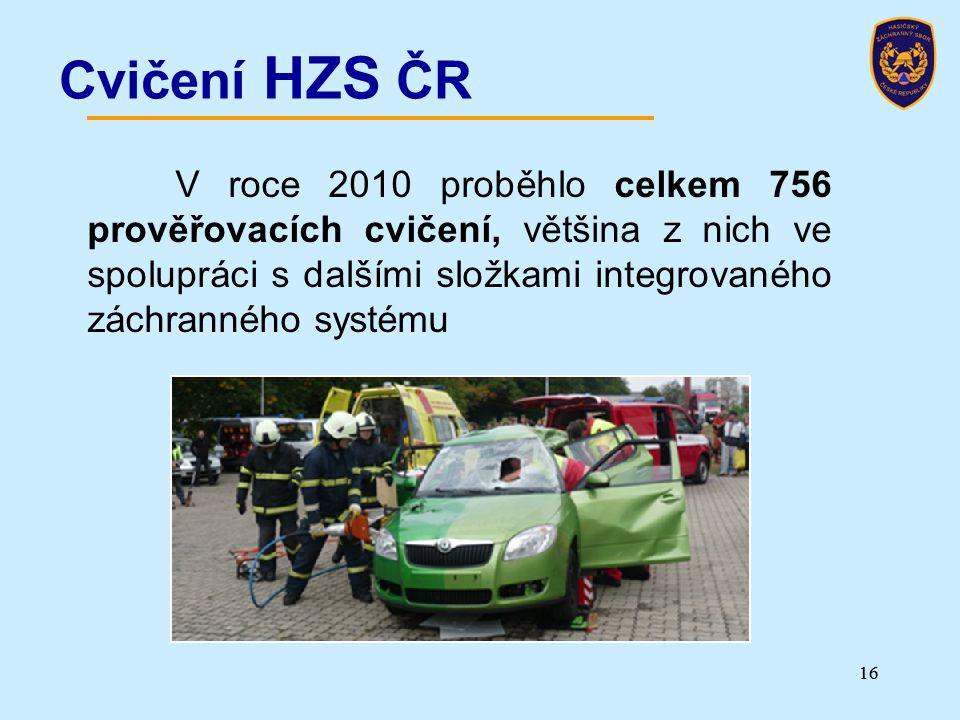 Cvičení HZS ČR
