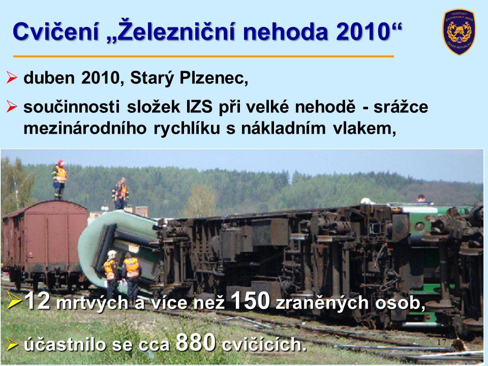 """Cvičení """"Železniční nehoda 2010"""
