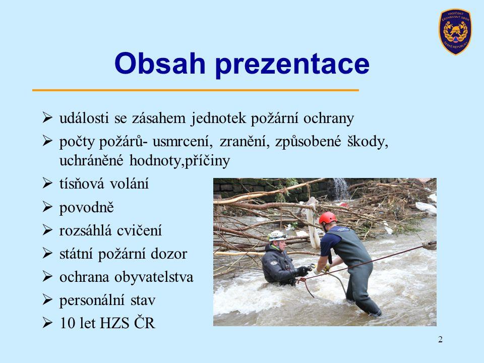 Obsah prezentace události se zásahem jednotek požární ochrany