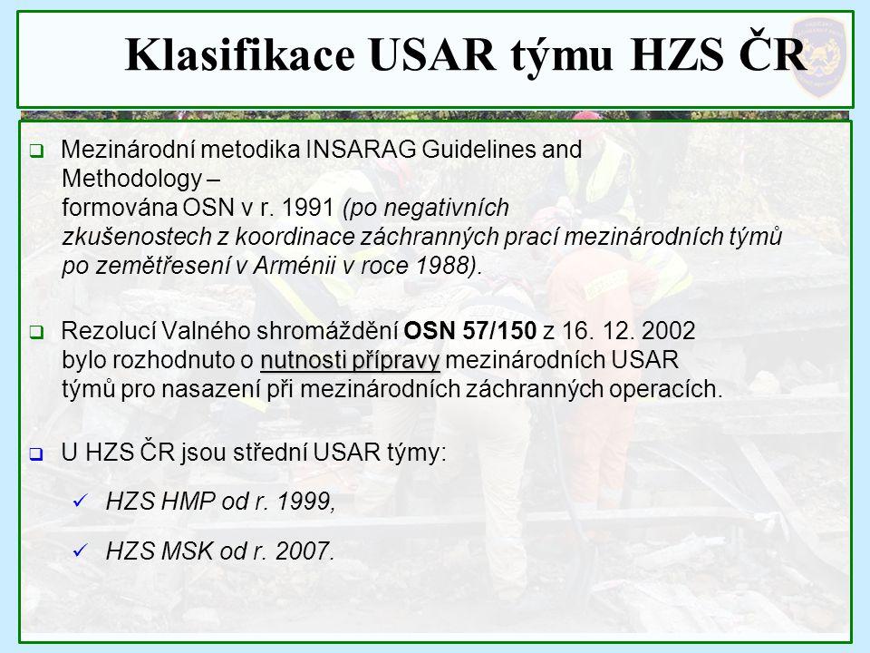 Klasifikace USAR týmu HZS ČR