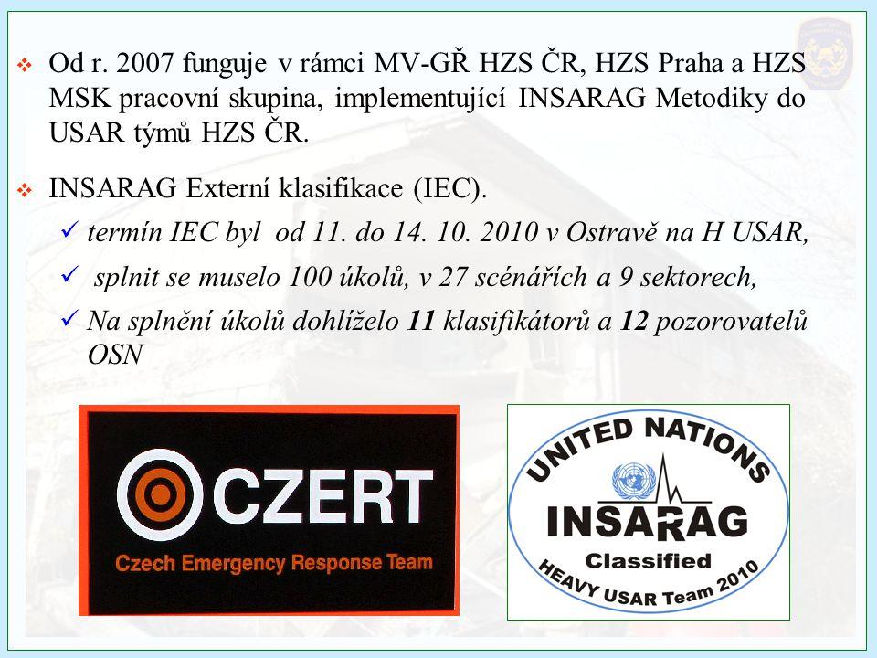 INSARAG Externí klasifikace (IEC).