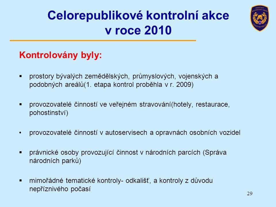Celorepublikové kontrolní akce v roce 2010