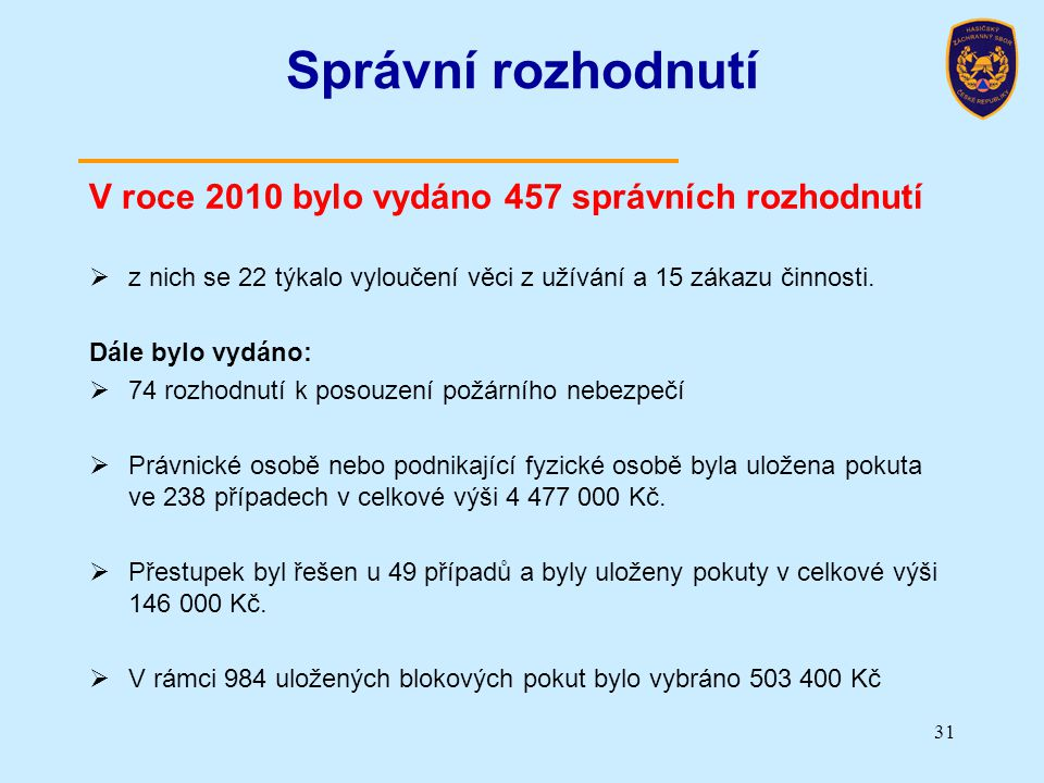 Správní rozhodnutí V roce 2010 bylo vydáno 457 správních rozhodnutí