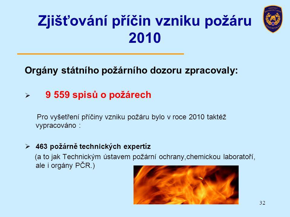 Zjišťování příčin vzniku požáru 2010